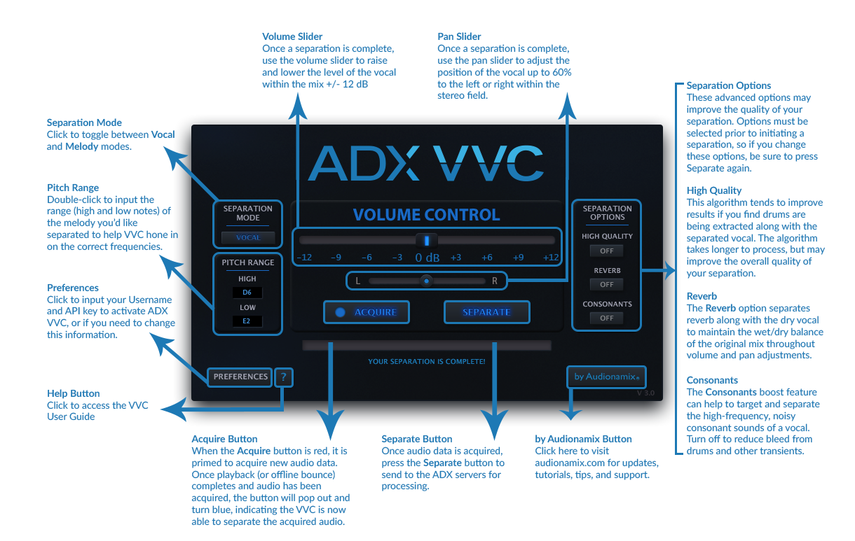 VVC 3.0 Interface Overview